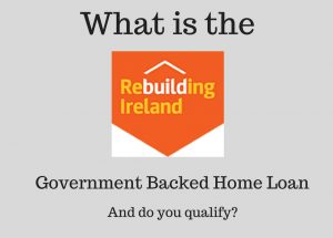 government backed home loan